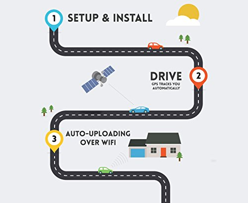 gps tracker webshop the mileage ace gps mileage tracker you can